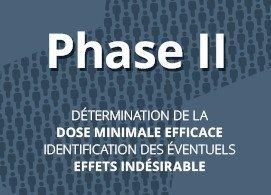dossier_information_médicament_dose