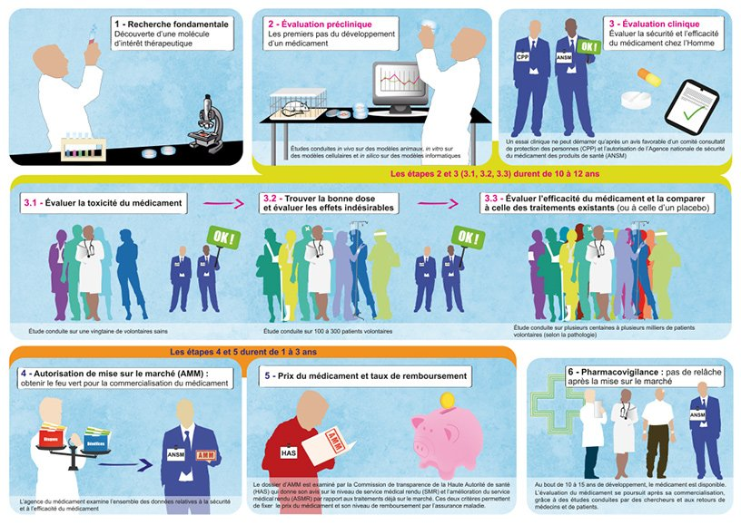 dossier_information_médicament_BD