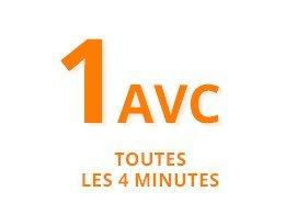 1 AVC toutes les 4 minutes