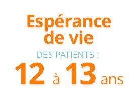 Espérance de vie des patients : 12 à 13 ans