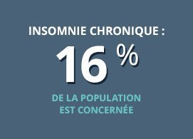 Insomnie chronique : 16% de la population est concernée
