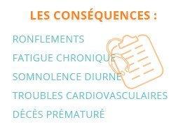 Les conséquences : ronflements, fatigue chronique, somnolence diurne, troubles cardiovasculaires, décès prématuré