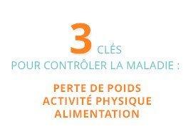 3 clés pour contrôler la maladie : perte de poids, activité physique, alimentation