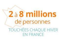 2 à 8 millions de personnes touchées chaque hiver en France