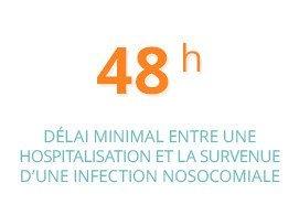 48 heures : délai minimal entre une hospitalisation et la survenue d'une infection nosocomiale