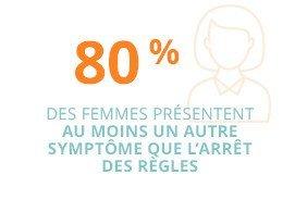 83 % des femmes de 50 à 54 ans sont ménopausées