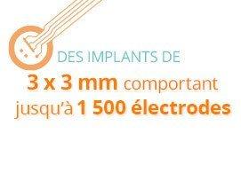 Des implants de 3x3mm comportant jusqu'à 1 500 électrodes