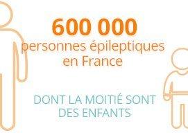 600000 personnes épileptiques en France, dont la moitié sont des entants