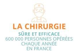 La chirurgie sûre et efficace : 600 000 personnes opérées chaque année en France