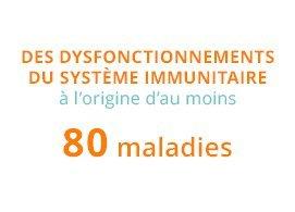 Des dysfonctionnements du système immunitaire à l'origine d'au moins 80 maladies