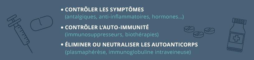 Contrôler les symptômes (antalgiques, anti-inflamatoires, hormones...). Contrôler l'auto-immunité (immunosuppresseurs, biothérapies). Eliminer ou neutraliser les autoanticorps (plasmaphérèse, immunoglobuline intraveineuse)