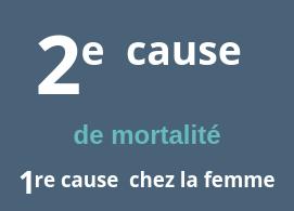 2e cause de décès, 1re chez la femme