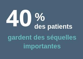 40% des patients gardent des séquelles importantes
