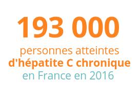 193 000 personnes atteintes d'hépatite C chronique en France en 2016