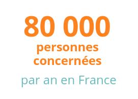 80 000 personnes concernées par an en France