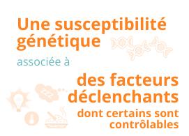 Une susceptibilité génétique associée à des facteurs déclenchants dont certains sont contrôlables