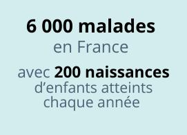 6 000 malades en France, avec 200 naissances d'enfants atteints chaque année