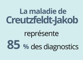 La maladie de Creutzfeldt-Jakob représente 85 % des diagnostics