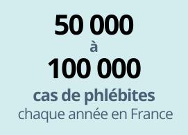 50 000 à 100 000 phlébites chaque année en France