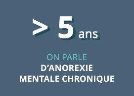 Au-delà de 5 ans, on parle d'anorexie mentale chronique