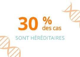 30 % des cas sont héréditaires