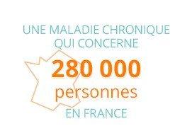Une maladie chronique qui concerne 280000 personnes en France