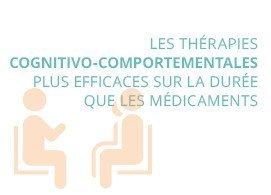 Les thérapies cognitivo-comportementales plus efficaces sur la durée que les médicaments
