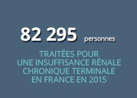 82 295 personnes traitées pour une insuffisance rénale chronique terminale en France en 2015