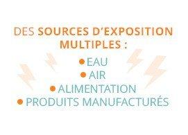 Des sources d'exposition multiples : eau, air, alimentation, produits manufacturés