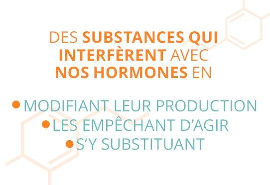 Des substances qui interfèrent avec nos hormones en modifiant leur production, les empêchant d'agir, et s'y substituant