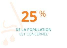 25 % de la population est concernée