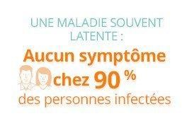ne maladie souvent latente: aucun symptôme chez 90 % des personnes infectées